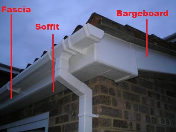 Roofline explanation